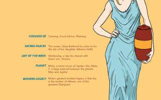 Мерида богиня. Значение слова метида