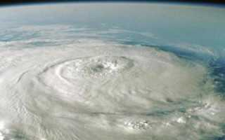 Имена ураганов. Правила присвоения имен ураганам