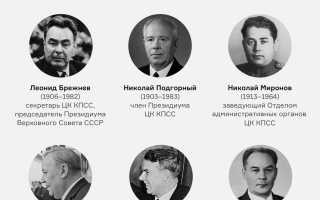 Бунт верных. Кто и как смещал Хрущёва