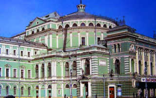 Мариинский театр. История названия