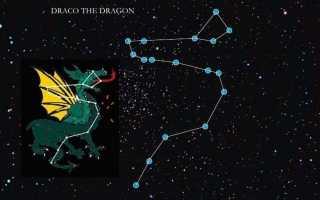 Созвездия. Названия звезд и созвездий