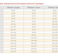 42 размер российский параметры