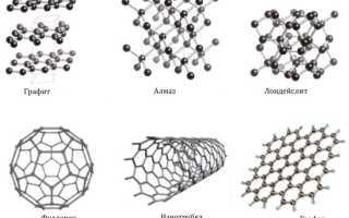 Факты о карандаше. Углерод интересные факты
