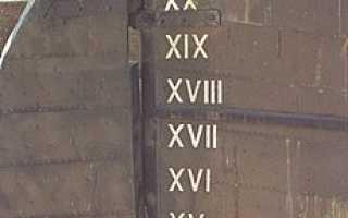 Римские цифры c l. Римские цифры (Roman numerals)