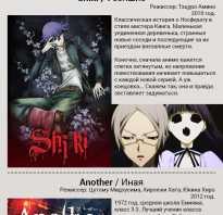 Топ лучших аниме в жанре ужасы. Ужасы