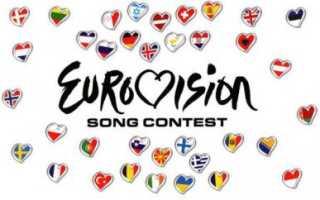 Самые яркие победители за всю историю «Евровидения.