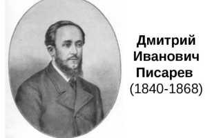 Статья писарева о грозе мотивы русской драмы. Д