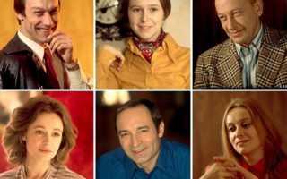 Портреты советских актеров. Портреты знаменитостей