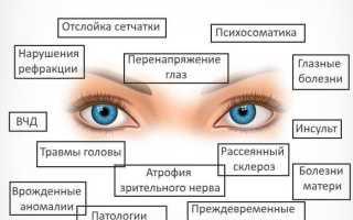 «. Что скрыли взрослые от детских глаз