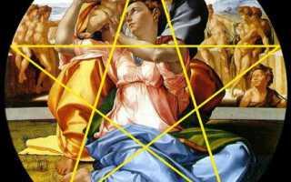 Золотое сечение в живописи. Ф