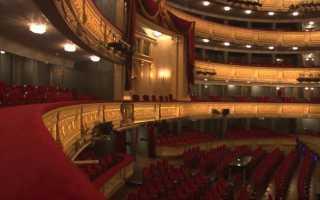 Театр Вахтангова. Схема зала и его история